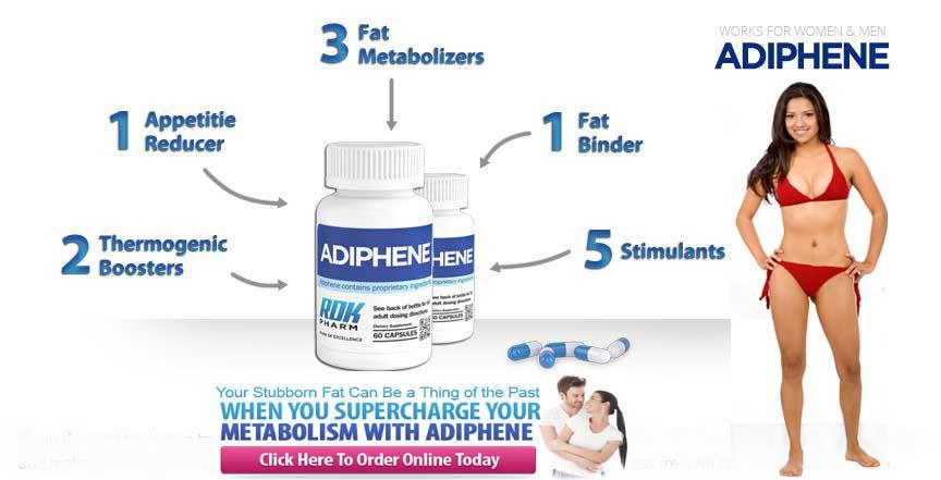 Adiphene-συστατικά